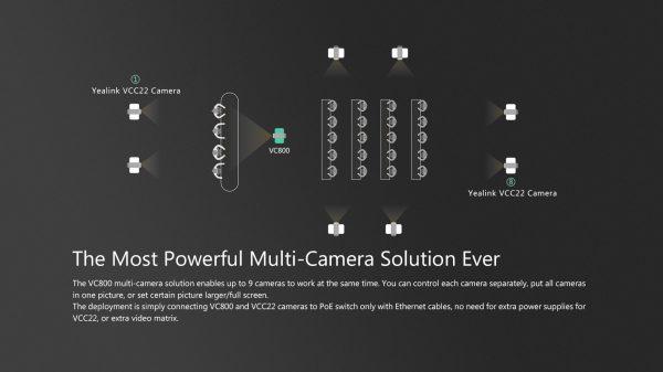 Yealink VC800-Phone-Wireless-video voiplid network 2018